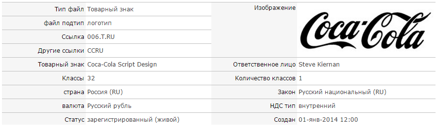 fileye's multilingual Russian (Russia) interface